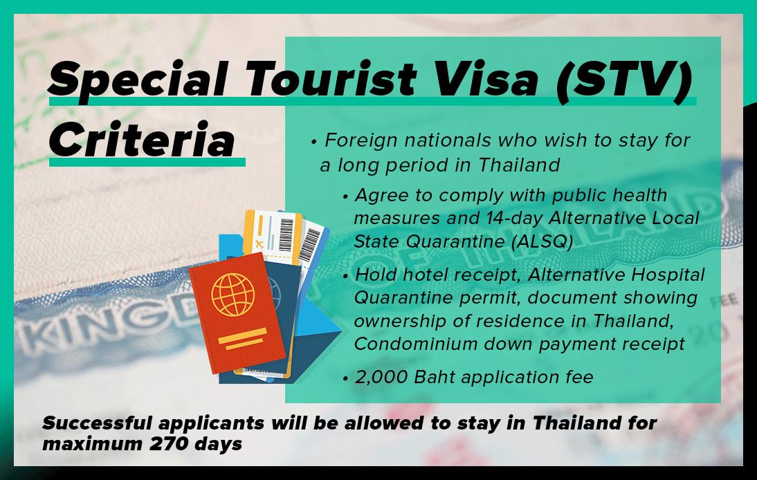Special Tourist Visa (STV) Criteria
